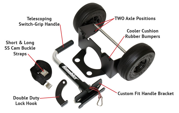 Rambler Wheels YETI Installation Diagram